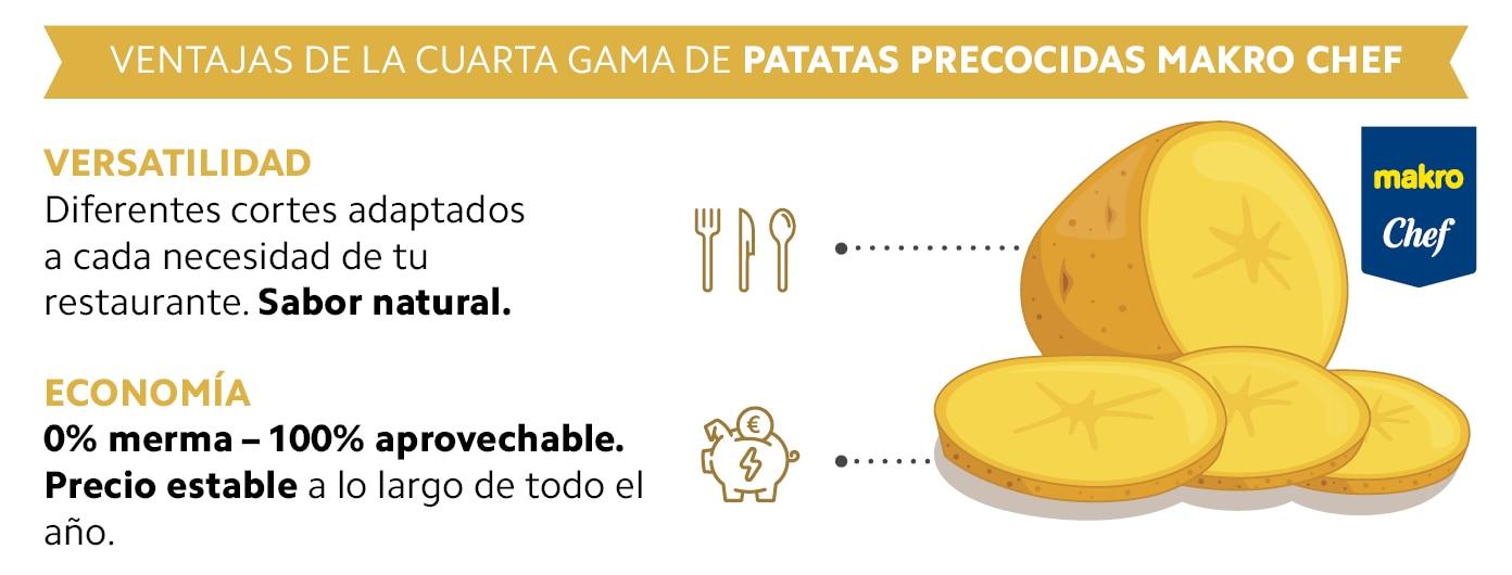 Patatas Makro Chef