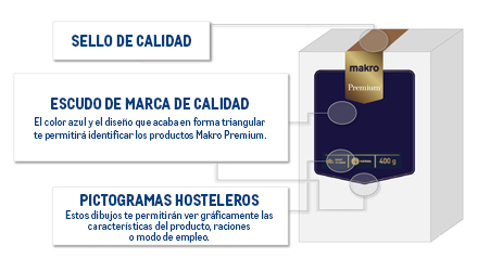 Empaquetado de productos Makro Premium
