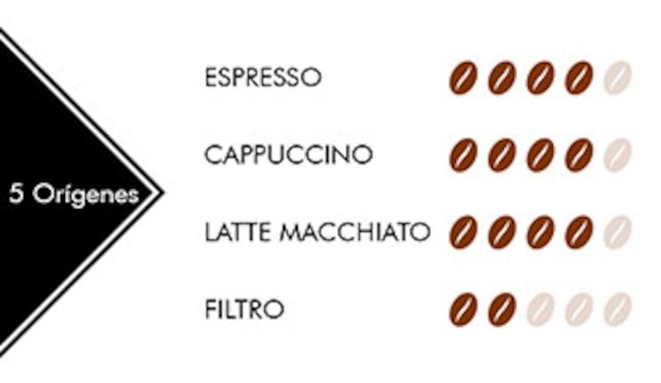 Cafe cinco origenes Rioba