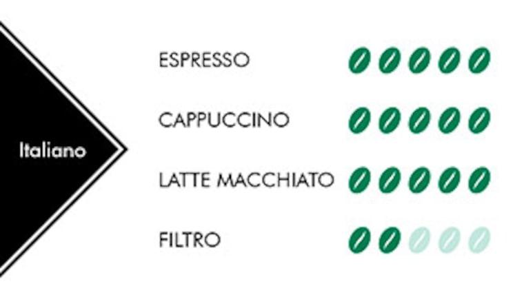Cafe italiano Rioba