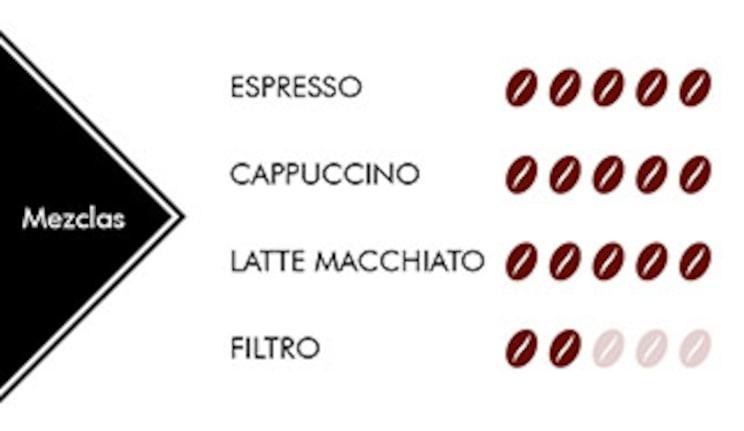 Cafe mezclas Rioba