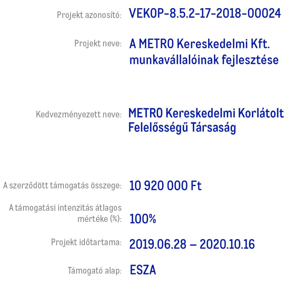METRO munkavállalóinak fejlesztése